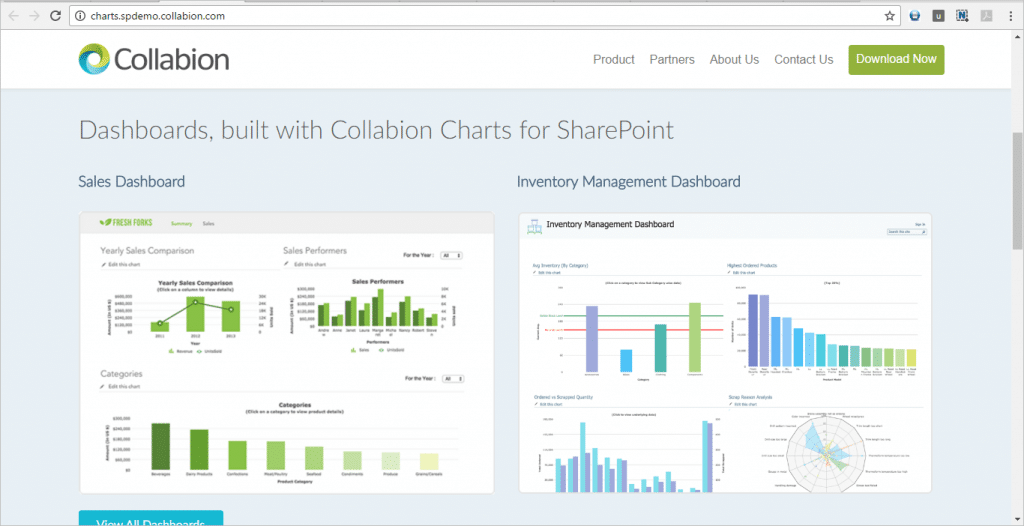 13 Charting Tools to help build a SharePoint dashboard - Collab365