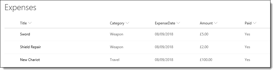 Powerapps Date Functions