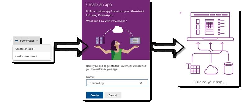 Create App process